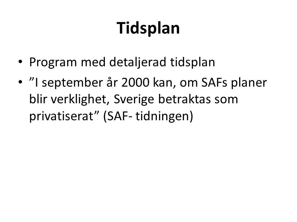 Tidsplan • Program med detaljerad tidsplan • I september år 2000 kan, om SAFs planer blir verklighet, Sverige betraktas som privatiserat (SAF- tidningen)