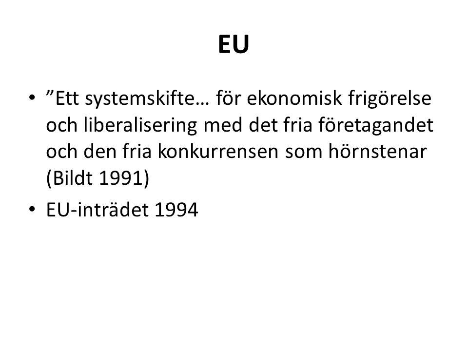 EU • Ett systemskifte… för ekonomisk frigörelse och liberalisering med det fria företagandet och den fria konkurrensen som hörnstenar (Bildt 1991) • EU-inträdet 1994