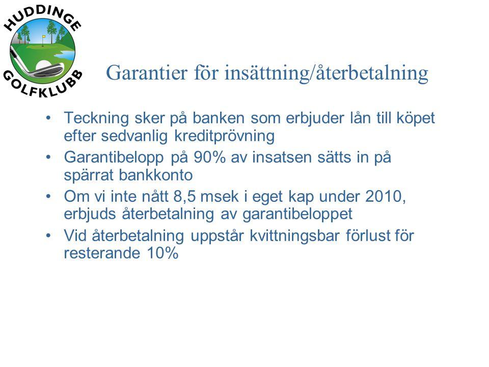 Garantier för insättning/återbetalning •Teckning sker på banken som erbjuder lån till köpet efter sedvanlig kreditprövning •Garantibelopp på 90% av insatsen sätts in på spärrat bankkonto •Om vi inte nått 8,5 msek i eget kap under 2010, erbjuds återbetalning av garantibeloppet •Vid återbetalning uppstår kvittningsbar förlust för resterande 10%