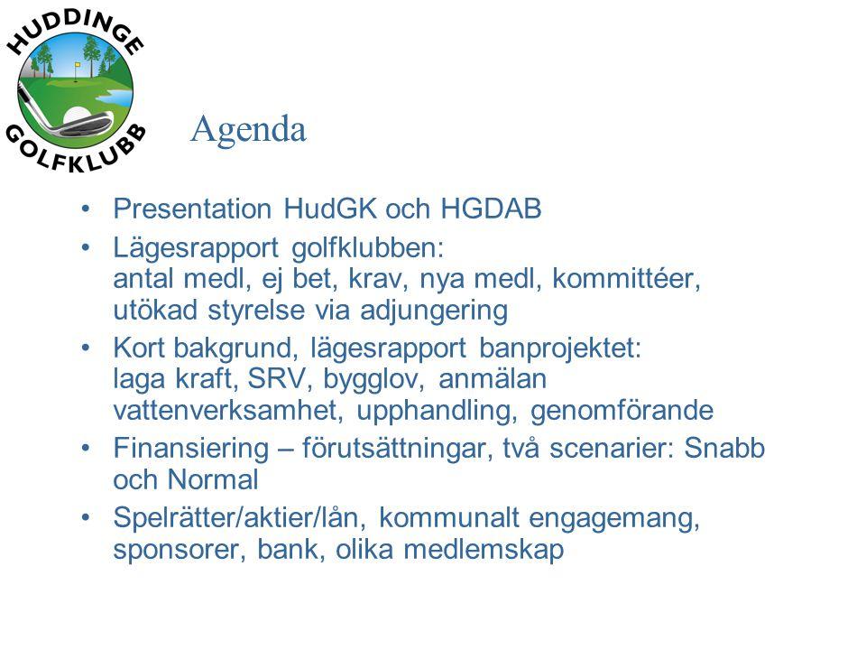 Agenda •Presentation HudGK och HGDAB •Lägesrapport golfklubben: antal medl, ej bet, krav, nya medl, kommittéer, utökad styrelse via adjungering •Kort bakgrund, lägesrapport banprojektet: laga kraft, SRV, bygglov, anmälan vattenverksamhet, upphandling, genomförande •Finansiering – förutsättningar, två scenarier: Snabb och Normal •Spelrätter/aktier/lån, kommunalt engagemang, sponsorer, bank, olika medlemskap