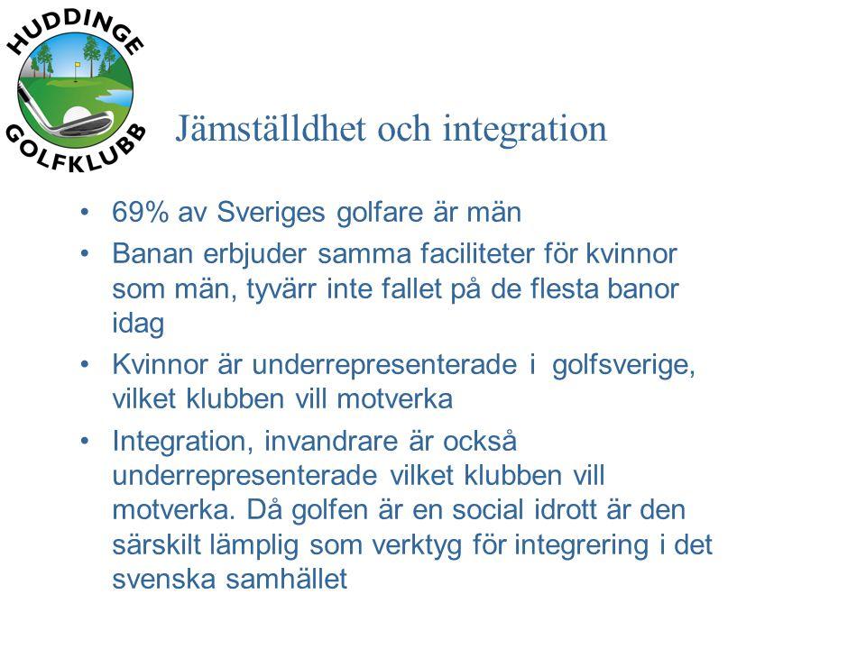 Jämställdhet och integration •69% av Sveriges golfare är män •Banan erbjuder samma faciliteter för kvinnor som män, tyvärr inte fallet på de flesta banor idag •Kvinnor är underrepresenterade i golfsverige, vilket klubben vill motverka •Integration, invandrare är också underrepresenterade vilket klubben vill motverka.