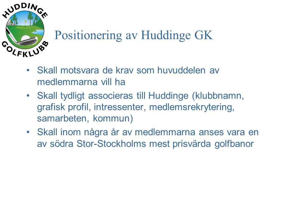 Positionering av Huddinge GK •Skall motsvara de krav som huvuddelen av medlemmarna vill ha •Skall tydligt associeras till Huddinge (klubbnamn, grafisk profil, intressenter, medlemsrekrytering, samarbeten, kommun) •Skall inom några år av medlemmarna anses vara en av södra Stor-Stockholms mest prisvärda golfbanor