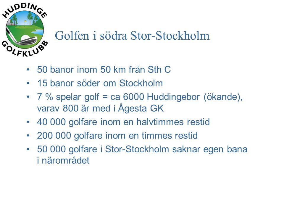 Golfen i södra Stor-Stockholm •50 banor inom 50 km från Sth C •15 banor söder om Stockholm •7 % spelar golf = ca 6000 Huddingebor (ökande), varav 800 är med i Ågesta GK •40 000 golfare inom en halvtimmes restid •200 000 golfare inom en timmes restid •50 000 golfare i Stor-Stockholm saknar egen bana i närområdet
