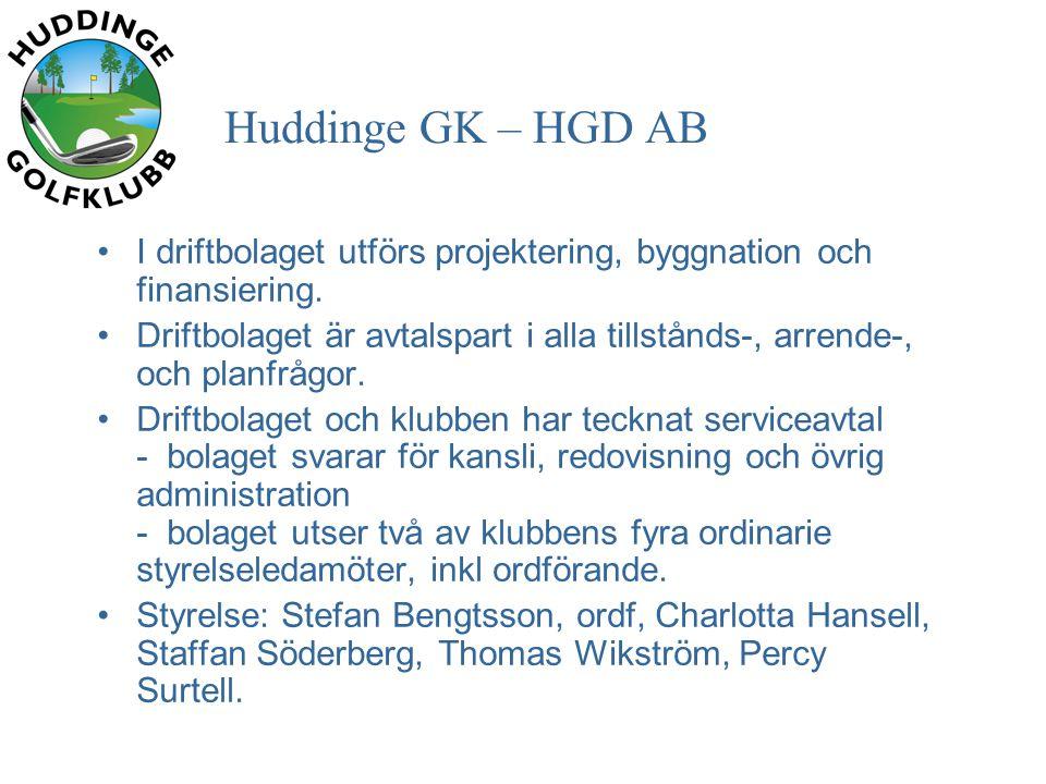 Huddinge GK – HGD AB •I driftbolaget utförs projektering, byggnation och finansiering.