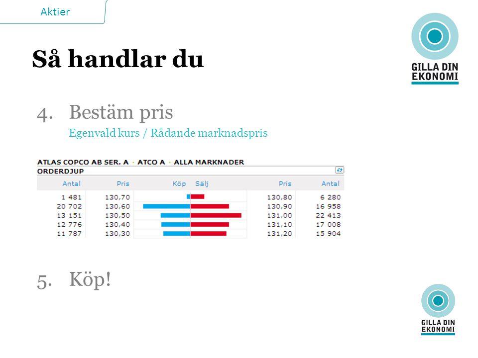 Aktier Så handlar du 4. Bestäm pris Egenvald kurs / Rådande marknadspris 5.Köp!