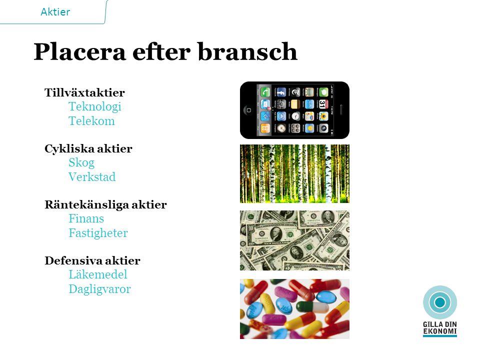 Aktier Placera efter bransch Tillväxtaktier Teknologi Telekom Cykliska aktier Skog Verkstad Räntekänsliga aktier Finans Fastigheter Defensiva aktier L