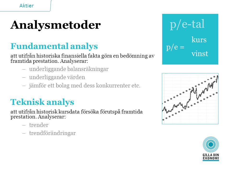 Aktier Analysmetoder Fundamental analys att utifrån historiska finansiella fakta göra en bedömning av framtida prestation. Analyserar: –underliggande