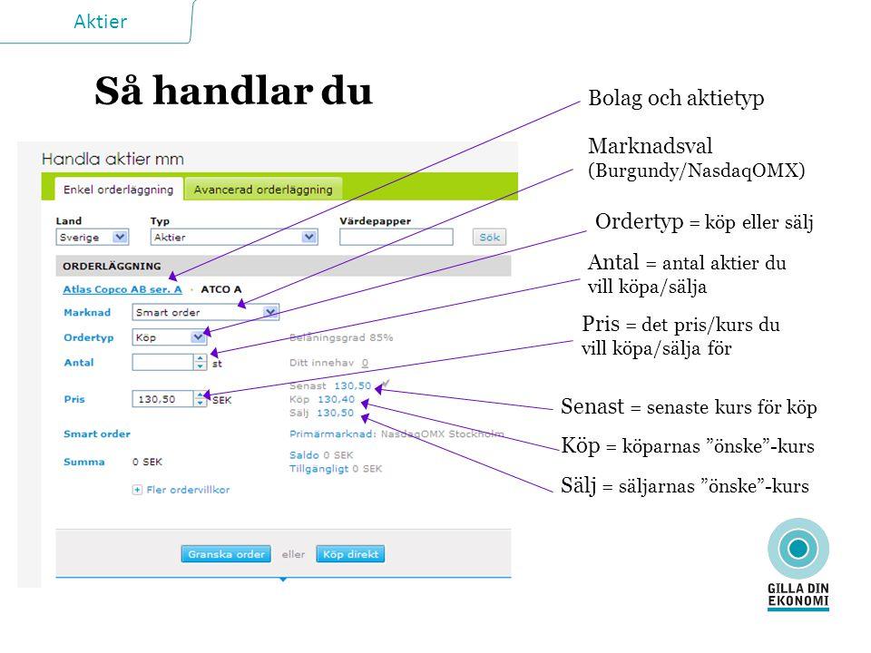 """Aktier Så handlar du Bolag och aktietyp Marknadsval (Burgundy/NasdaqOMX) Ordertyp = köp eller sälj Senast = senaste kurs för köp Köp = köparnas """"önske"""