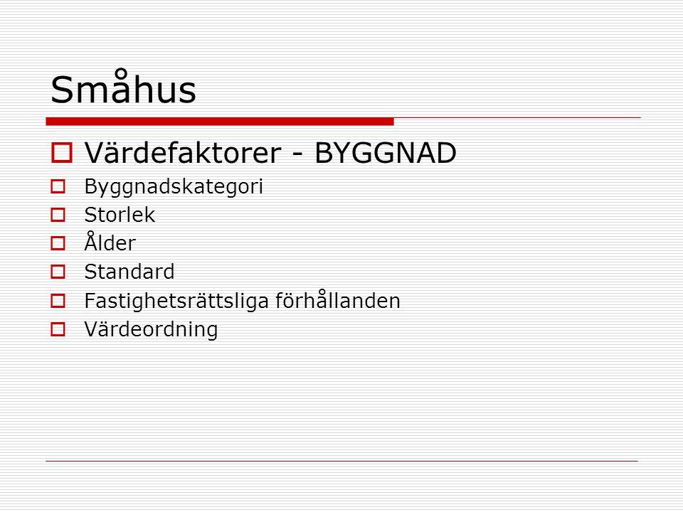 Småhus  Värdefaktorer - BYGGNAD  Byggnadskategori  Storlek  Ålder  Standard  Fastighetsrättsliga förhållanden  Värdeordning