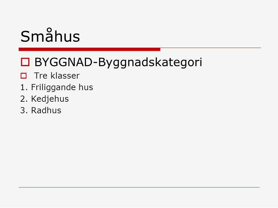 Småhus  BYGGNAD-Byggnadskategori  Tre klasser 1. Friliggande hus 2. Kedjehus 3. Radhus