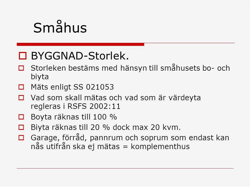 Småhus  BYGGNAD-Storlek.