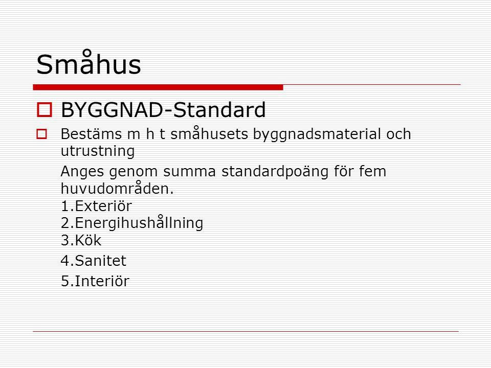 Småhus  BYGGNAD-Standard  Bestäms m h t småhusets byggnadsmaterial och utrustning Anges genom summa standardpoäng för fem huvudområden.