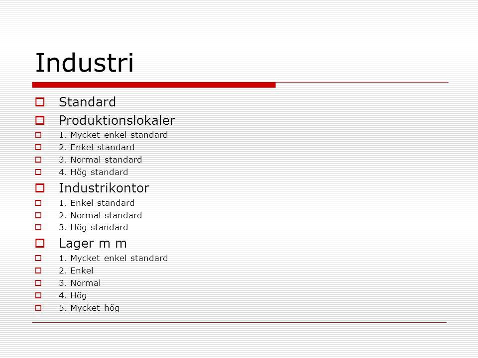 Industri  Standard  Produktionslokaler  1. Mycket enkel standard  2. Enkel standard  3. Normal standard  4. Hög standard  Industrikontor  1. E