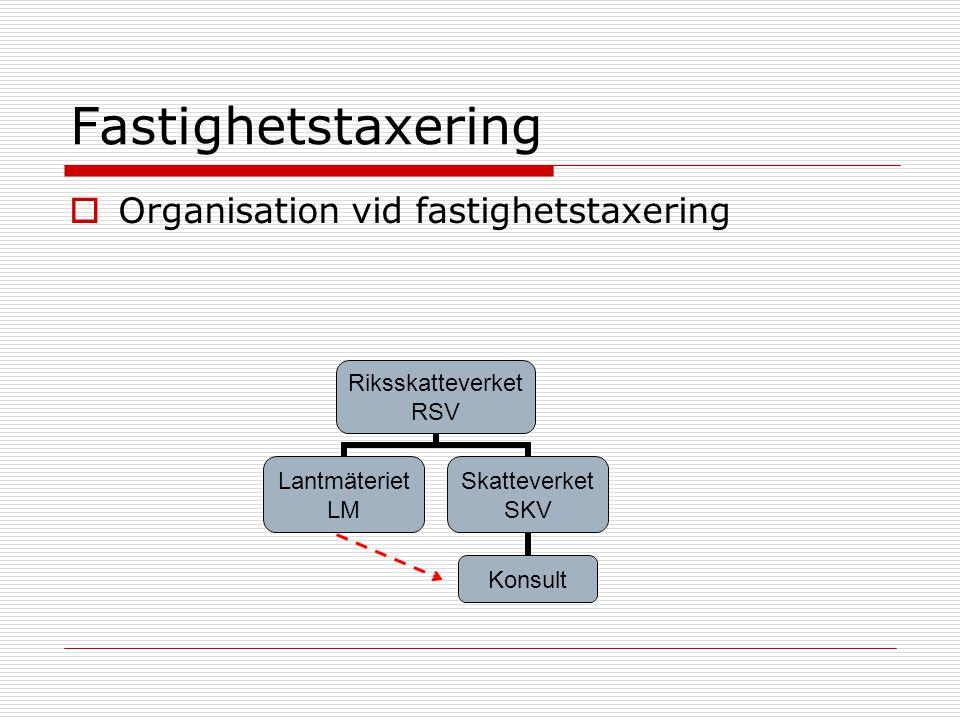 Fastighetstaxering  Organisation vid fastighetstaxering Riksskatteverket RSV Lantmäteriet LM Skatteverket SKV Konsult