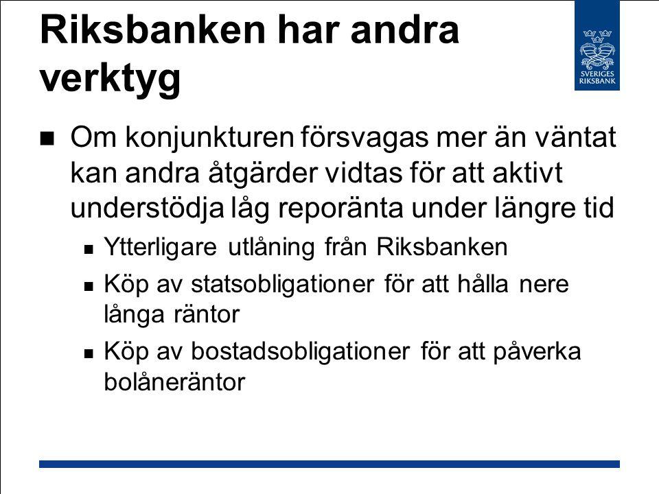 Riksbanken har andra verktyg  Om konjunkturen försvagas mer än väntat kan andra åtgärder vidtas för att aktivt understödja låg reporänta under längre tid  Ytterligare utlåning från Riksbanken  Köp av statsobligationer för att hålla nere långa räntor  Köp av bostadsobligationer för att påverka bolåneräntor