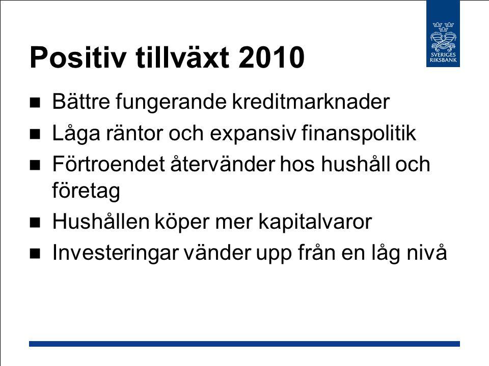 Positiv tillväxt 2010  Bättre fungerande kreditmarknader  Låga räntor och expansiv finanspolitik  Förtroendet återvänder hos hushåll och företag 
