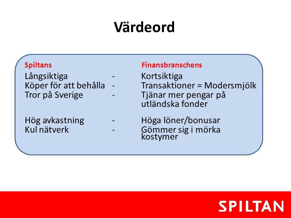 Värdeord Långsiktiga-Kortsiktiga Köper för att behålla-Transaktioner = Modersmjölk Tror på Sverige-Tjänar mer pengar på utländska fonder Hög avkastnin