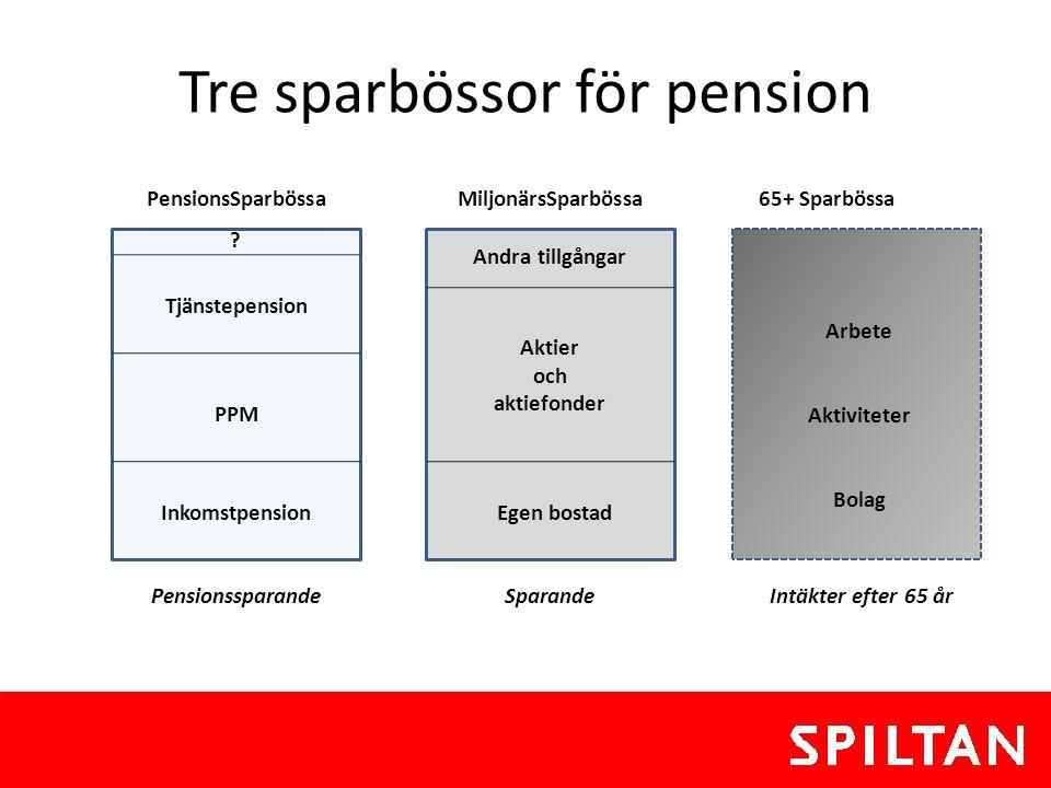 Tre sparbössor för pension ? Tjänstepension PPM Inkomstpension Andra tillgångar Aktier och aktiefonder Egen bostad Arbete Aktiviteter Bolag Pensionssp