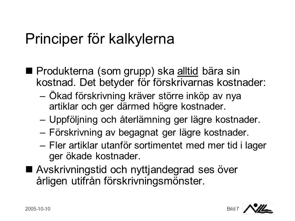 2005-10-10Bild 7 Principer för kalkylerna  Produkterna (som grupp) ska alltid bära sin kostnad.