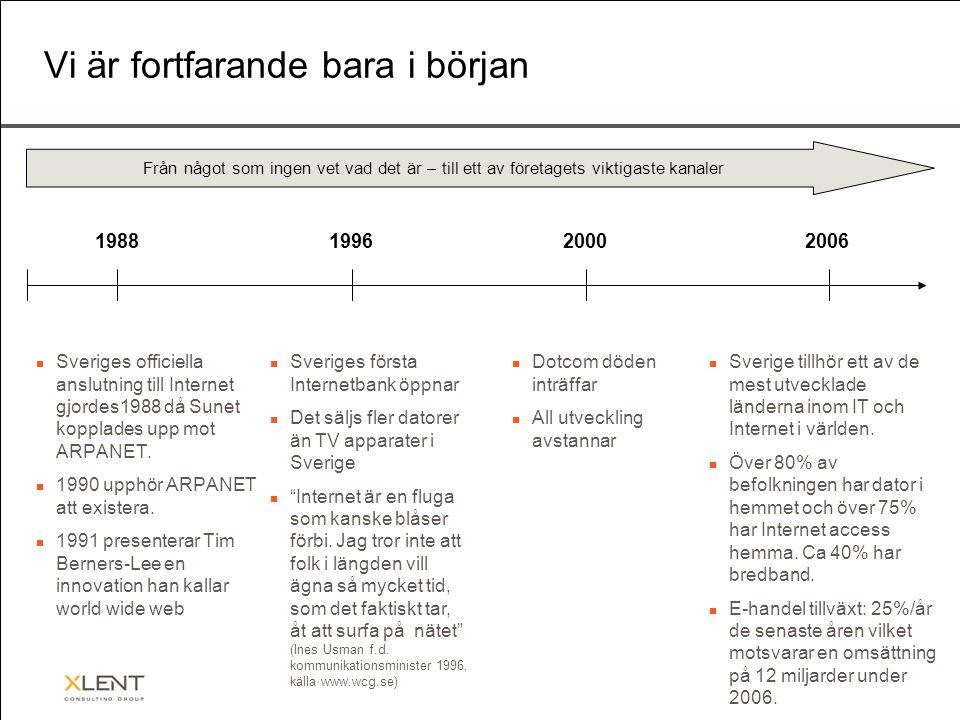Vi är fortfarande bara i början  Sveriges officiella anslutning till Internet gjordes1988 då Sunet kopplades upp mot ARPANET.