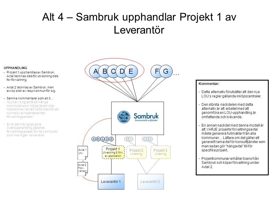 Alt 4 – Sambruk upphandlar Projekt 1 av Leverantör UPPHANDLING -Projekt 1 upphandlas av Sambruk.