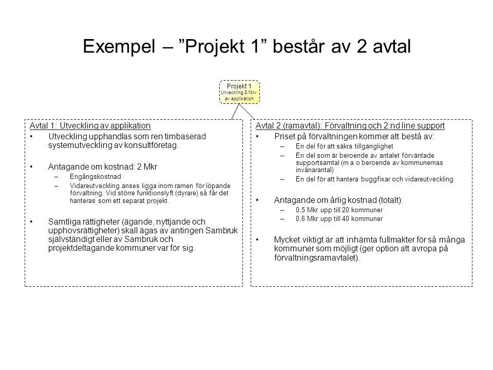 Exempel – Projekt 1 består av 2 avtal Avtal 1: Utveckling av applikation •Utveckling upphandlas som ren timbaserad systemutveckling av konsultföretag.