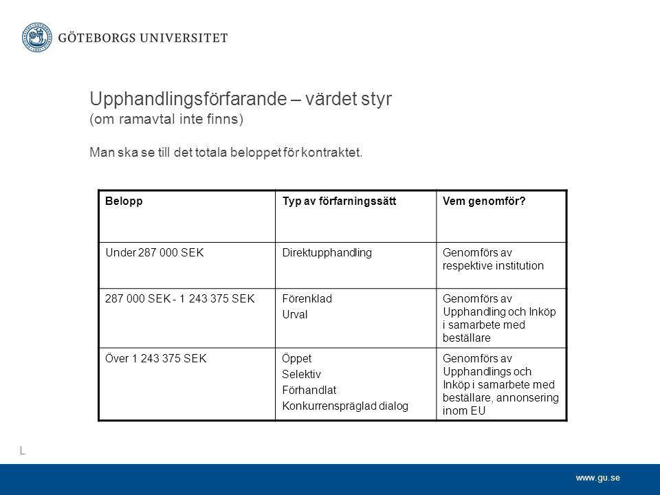 www.gu.se Upphandlingsförfarande – värdet styr (om ramavtal inte finns) Man ska se till det totala beloppet för kontraktet. BeloppTyp av förfarningssä