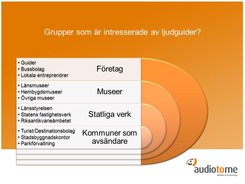 Grupper som är intresserade av ljudguider.