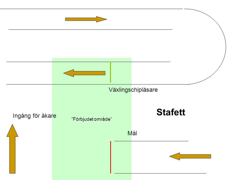 """""""Förbjudet område"""" Mål Stafett Växlingschipläsare Ingång för åkare"""