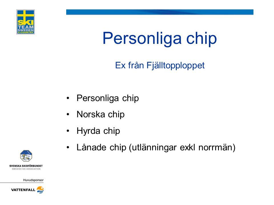 Personliga chip •Vad kommer det att åligga arrangören säsongen 2011/12 vad beträffar personliga chip.