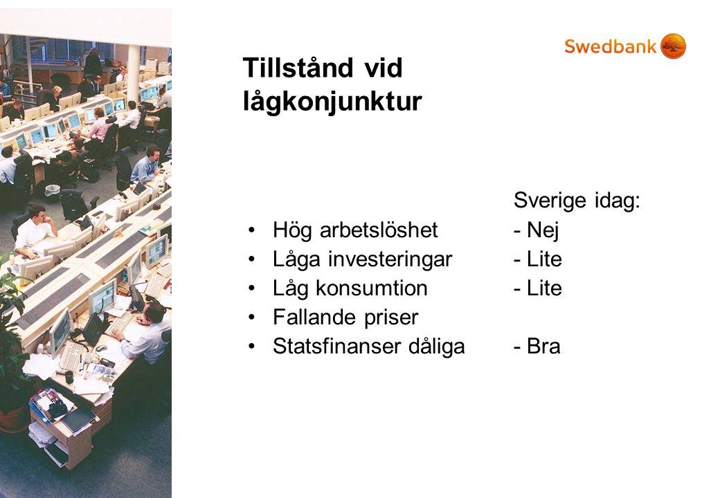 Tillstånd vid lågkonjunktur Sverige idag: •Hög arbetslöshet- Nej •Låga investeringar- Lite •Låg konsumtion - Lite •Fallande priser •Statsfinanser dåli