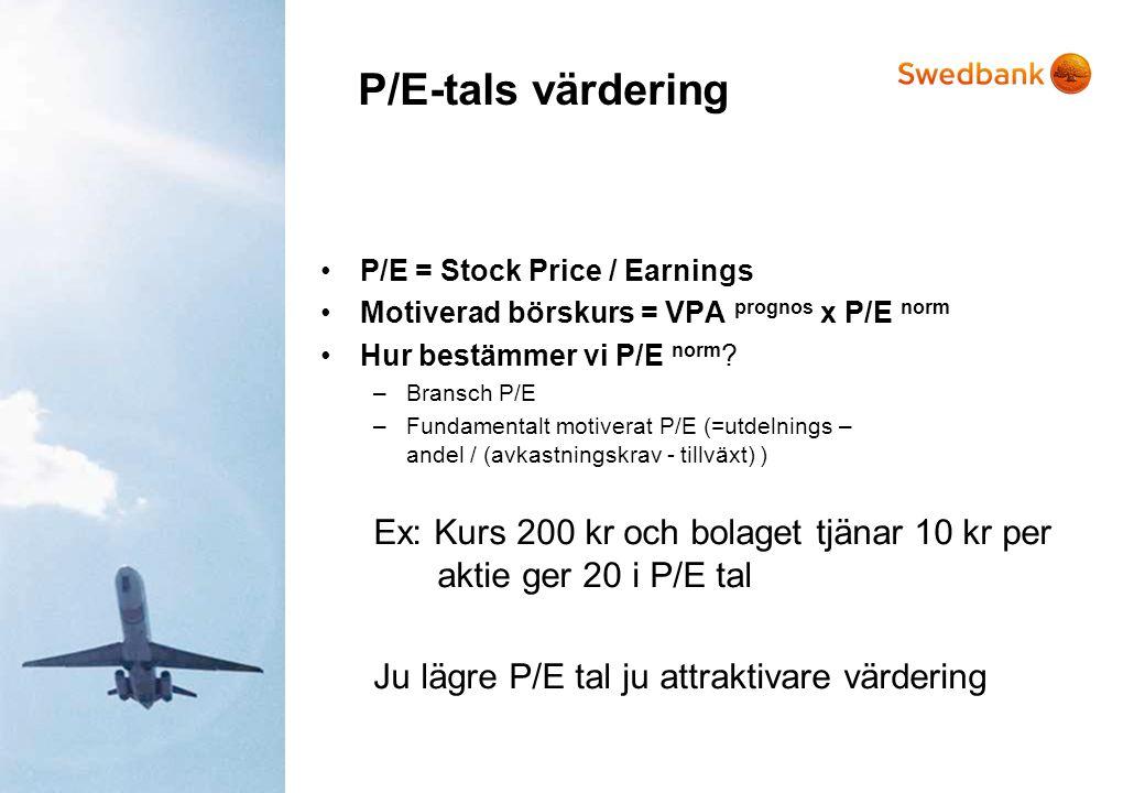 P/E-tals värdering •P/E = Stock Price / Earnings •Motiverad börskurs = VPA prognos x P/E norm •Hur bestämmer vi P/E norm ? –Bransch P/E –Fundamentalt