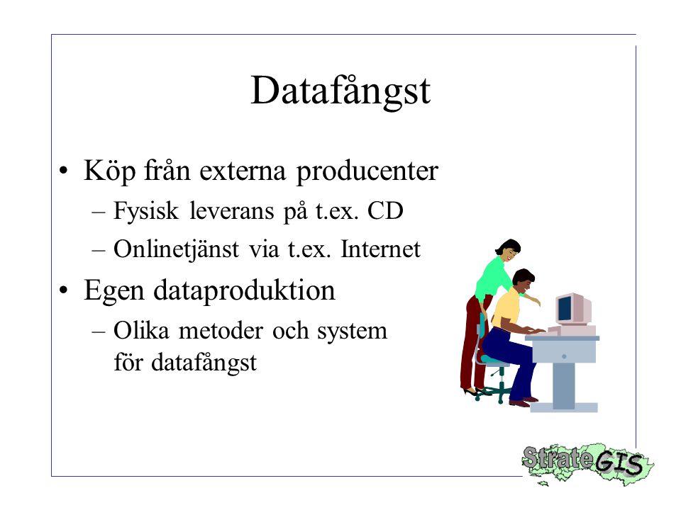 Datafångst •Köp från externa producenter –Fysisk leverans på t.ex.