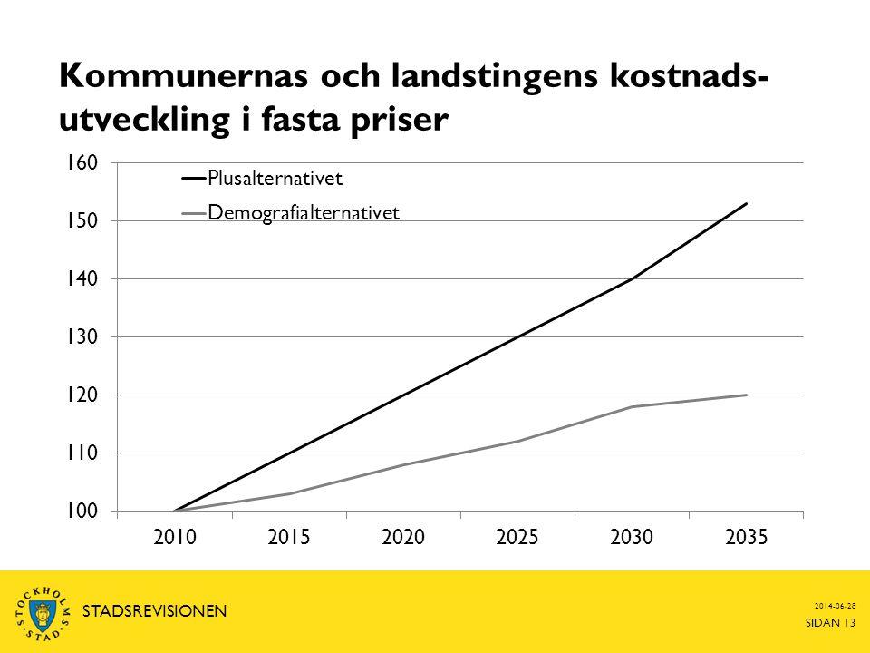 Kommunernas och landstingens kostnads- utveckling i fasta priser 2014-06-28 SIDAN 13 STADSREVISIONEN