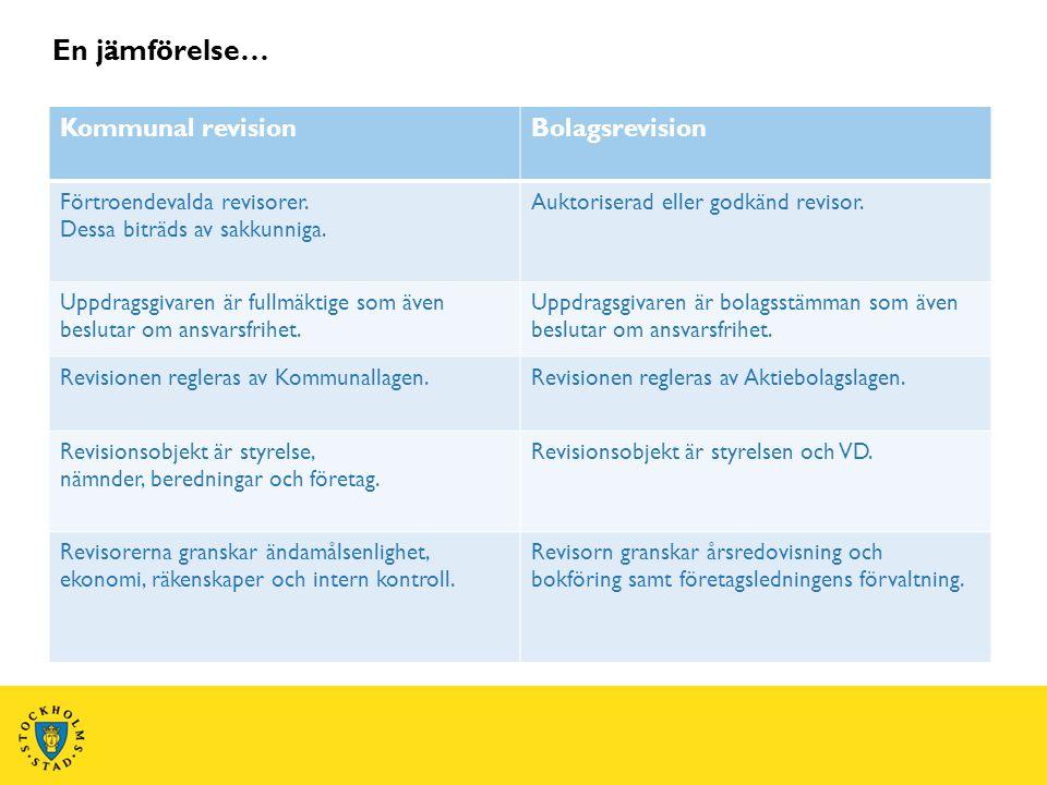En jämförelse… Kommunal revisionBolagsrevision Förtroendevalda revisorer.