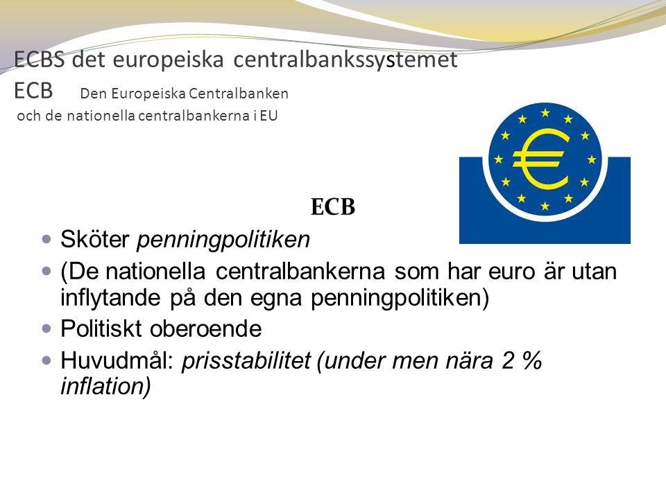 ECBS det europeiska centralbankssystemet ECB Den Europeiska Centralbanken och de nationella centralbankerna i EU ECB  Sköter penningpolitiken  (De n
