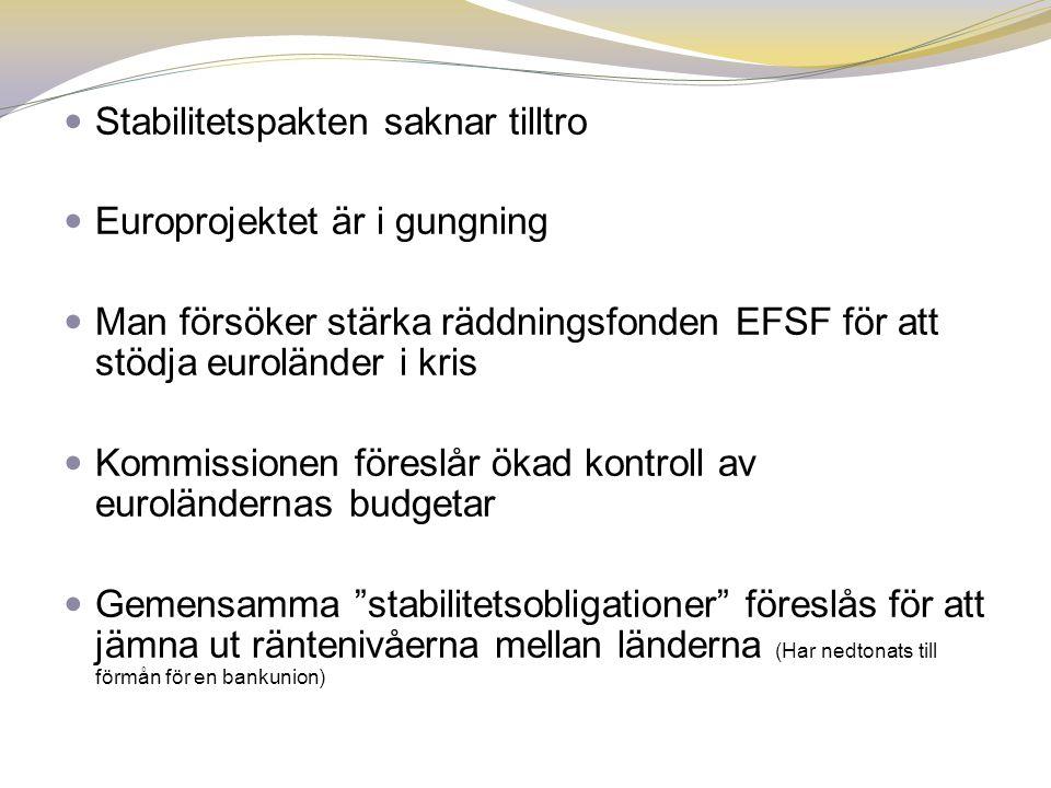  Stabilitetspakten saknar tilltro  Europrojektet är i gungning  Man försöker stärka räddningsfonden EFSF för att stödja euroländer i kris  Kommissionen föreslår ökad kontroll av euroländernas budgetar  Gemensamma stabilitetsobligationer föreslås för att jämna ut räntenivåerna mellan länderna (Har nedtonats till förmån för en bankunion)