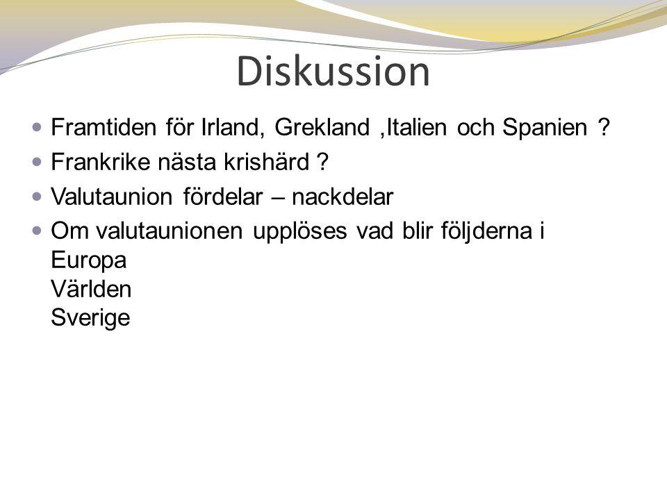 Diskussion  Framtiden för Irland, Grekland,Italien och Spanien .
