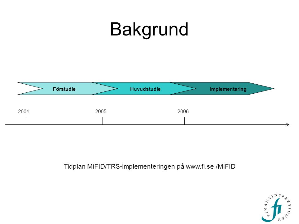 Bakgrund FörstudieHuvudstudieImplementering 200420052006 Tidplan MiFID/TRS-implementeringen på www.fi.se /MiFID