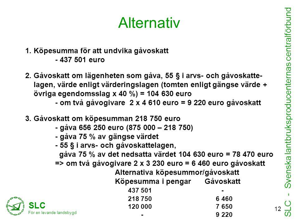 1.Köpesumma för att undvika gåvoskatt - 437 501 euro 2.