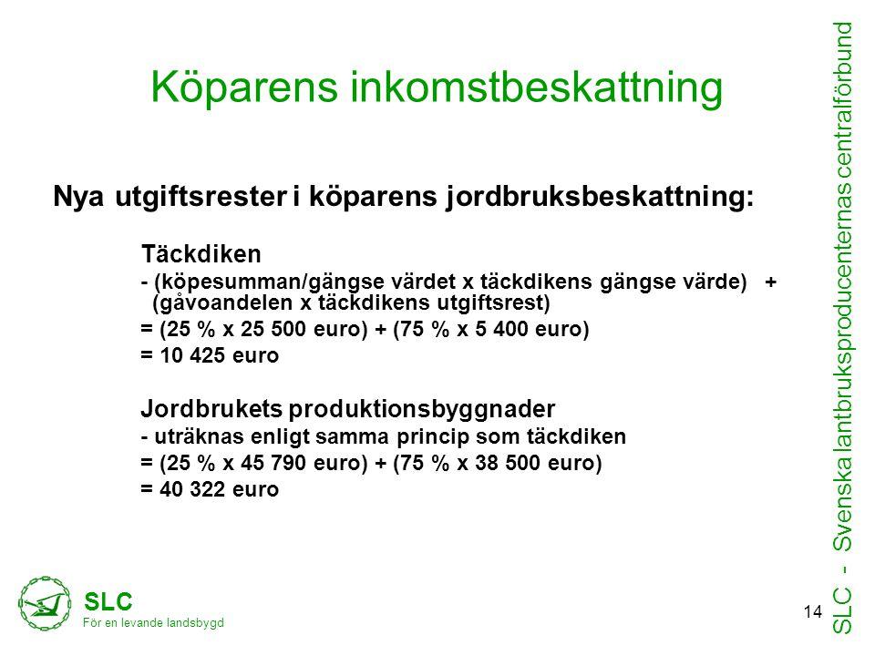Köparens inkomstbeskattning Nya utgiftsrester i köparens jordbruksbeskattning: Täckdiken - (köpesumman/gängse värdet x täckdikens gängse värde) + (gåvoandelen x täckdikens utgiftsrest) = (25 % x 25 500 euro) + (75 % x 5 400 euro) = 10 425 euro Jordbrukets produktionsbyggnader - uträknas enligt samma princip som täckdiken = (25 % x 45 790 euro) + (75 % x 38 500 euro) = 40 322 euro SLC För en levande landsbygd SLC - Svenska lantbruksproducenternas centralförbund 14