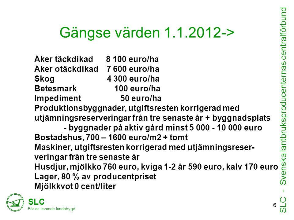Gängse värden 1.1.2012-> Åker täckdikad 8 100 euro/ha Åker otäckdikad 7 600 euro/ha Skog 4 300 euro/ha Betesmark 100 euro/ha Impediment 50 euro/ha Produktionsbyggnader, utgiftsresten korrigerad med utjämningsreserveringar från tre senaste år + byggnadsplats - byggnader på aktiv gård minst 5 000 - 10 000 euro Bostadshus, 700 – 1600 euro/m2 + tomt Maskiner, utgiftsresten korrigerad med utjämningsreser- veringar från tre senaste år Husdjur, mjölkko 760 euro, kviga 1-2 år 590 euro, kalv 170 euro Lager, 80 % av producentpriset Mjölkkvot 0 cent/liter SLC För en levande landsbygd SLC - Svenska lantbruksproducenternas centralförbund 6