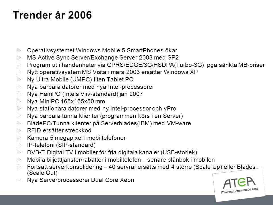 Trender år 2006 Operativsystemet Windows Mobile 5 SmartPhones ökar MS Active Sync Server/Exchange Server 2003 med SP2 Program ut i handenheter via GPR