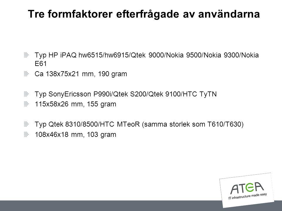 Tre formfaktorer efterfrågade av användarna Typ HP iPAQ hw6515/hw6915/Qtek 9000/Nokia 9500/Nokia 9300/Nokia E61 Ca 138x75x21 mm, 190 gram Typ SonyEric
