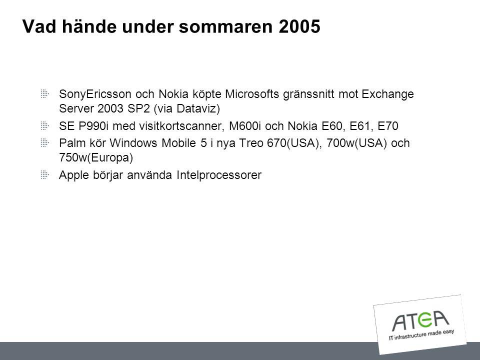 Vad hände under sommaren 2005 SonyEricsson och Nokia köpte Microsofts gränssnitt mot Exchange Server 2003 SP2 (via Dataviz) SE P990i med visitkortscan