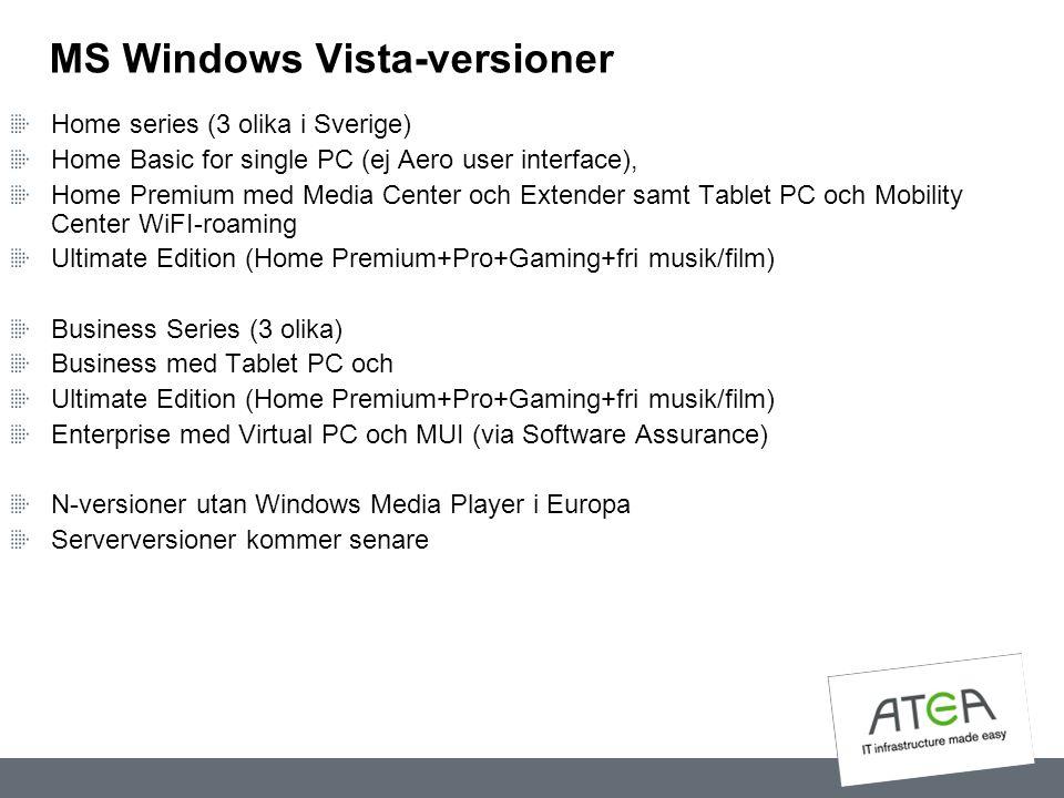 MS Windows Vista-versioner Home series (3 olika i Sverige) Home Basic for single PC (ej Aero user interface), Home Premium med Media Center och Extend