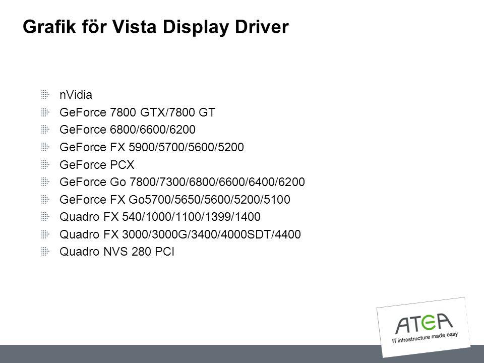 Grafik för Vista Display Driver nVidia GeForce 7800 GTX/7800 GT GeForce 6800/6600/6200 GeForce FX 5900/5700/5600/5200 GeForce PCX GeForce Go 7800/7300