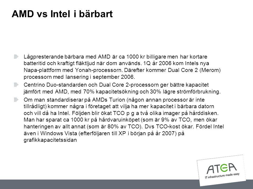 AMD vs Intel i bärbart Lågpresterande bärbara med AMD är ca 1000 kr billigare men har kortare batteritid och kraftigt fläktljud när dom används. 1Q år