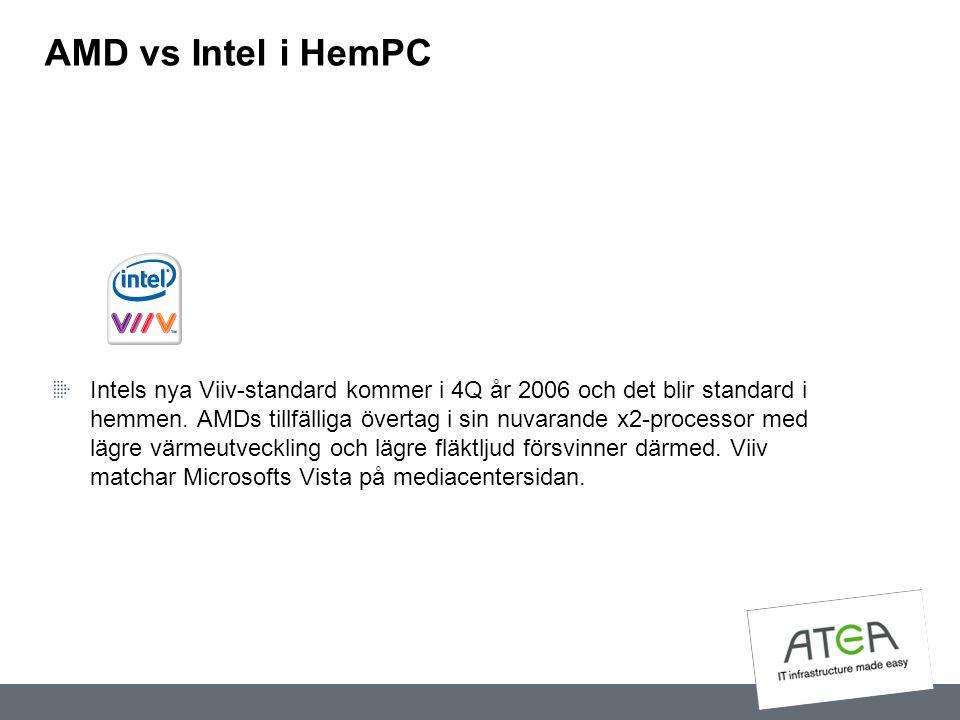 AMD vs Intel i HemPC Intels nya Viiv-standard kommer i 4Q år 2006 och det blir standard i hemmen. AMDs tillfälliga övertag i sin nuvarande x2-processo