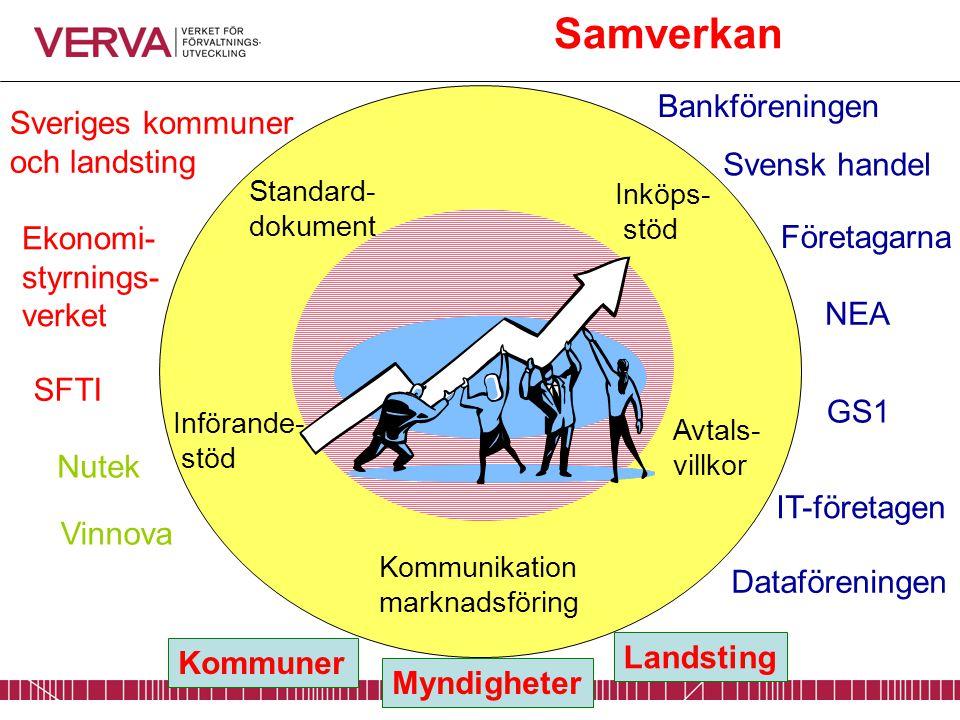 Inköps- stöd Kommunikation marknadsföring Standard- dokument Införande- stöd Vinnova Bankföreningen Sveriges kommuner och landsting Ekonomi- styrnings